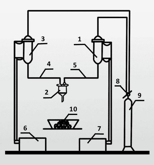 Схема установки для микроинкапсулирования питательных сред